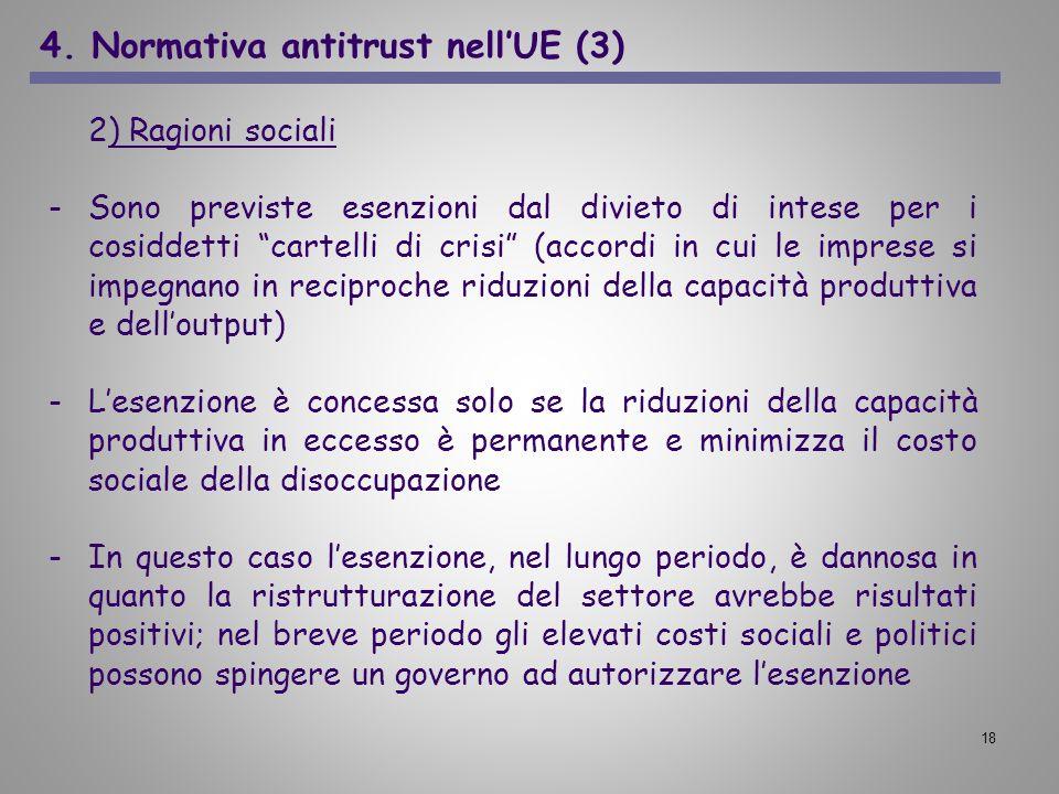 4. Normativa antitrust nell'UE (3)