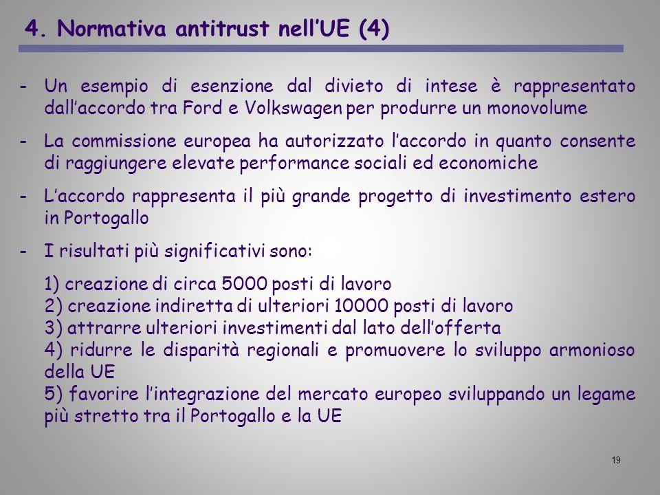 4. Normativa antitrust nell'UE (4)