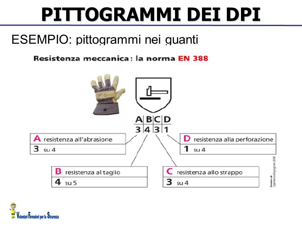 PITTOGRAMMI DEI DPI ESEMPIO: pittogrammi nei guanti 33 33 33