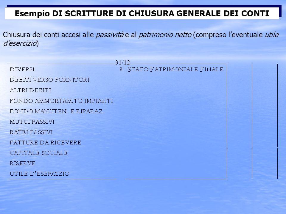 Esempio DI SCRITTURE DI CHIUSURA GENERALE DEI CONTI