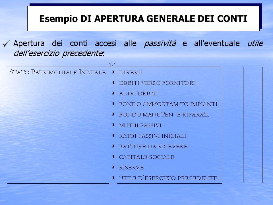 Esempio DI APERTURA GENERALE DEI CONTI