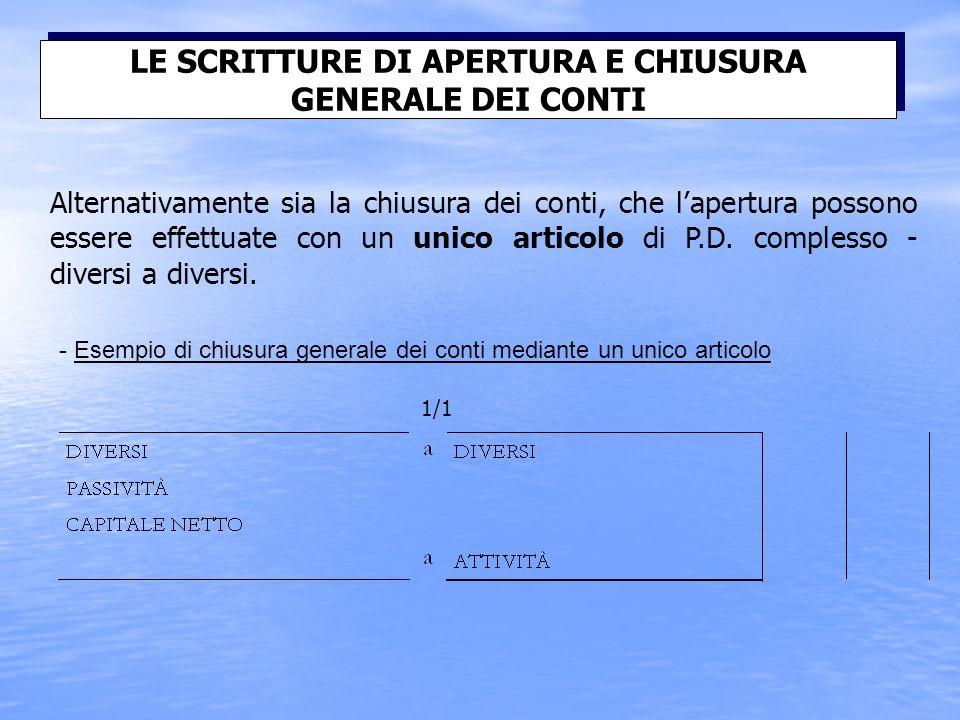 LE SCRITTURE DI APERTURA E CHIUSURA GENERALE DEI CONTI