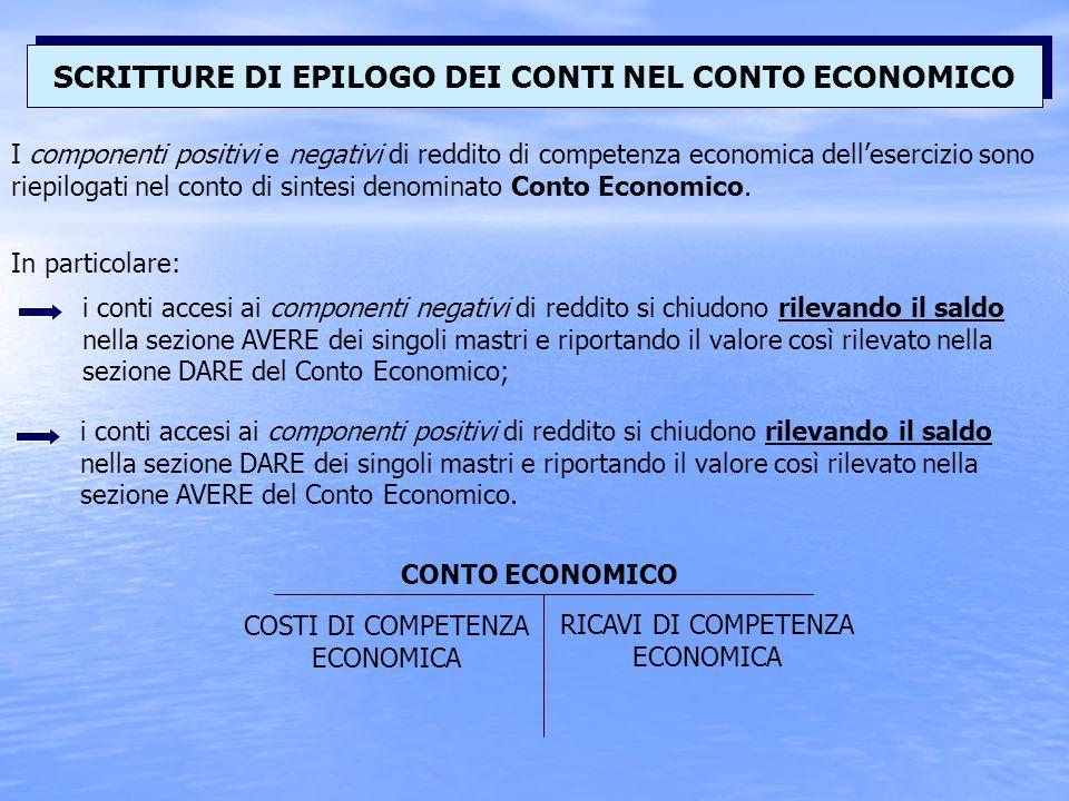 SCRITTURE DI EPILOGO DEI CONTI NEL CONTO ECONOMICO