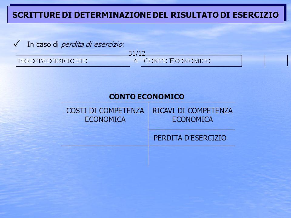SCRITTURE DI DETERMINAZIONE DEL RISULTATO DI ESERCIZIO
