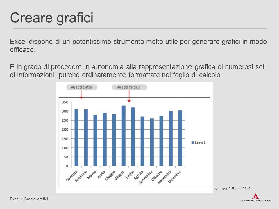 Creare grafici Excel dispone di un potentissimo strumento molto utile per generare grafici in modo efficace.