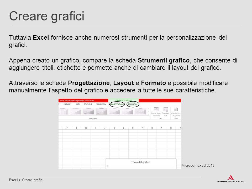Creare grafici Tuttavia Excel fornisce anche numerosi strumenti per la personalizzazione dei grafici.