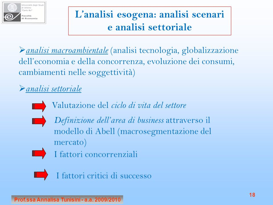 L'analisi esogena: analisi scenari e analisi settoriale