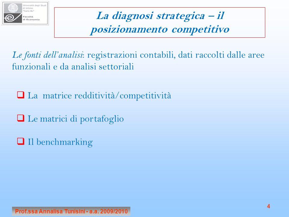 La diagnosi strategica – il posizionamento competitivo