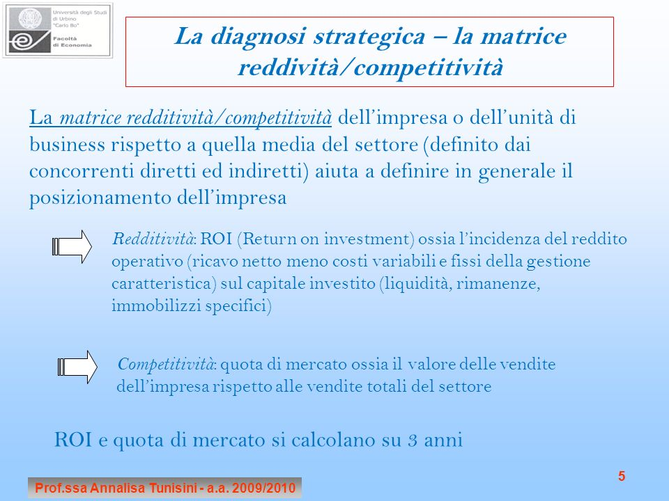 La diagnosi strategica – la matrice reddività/competitività