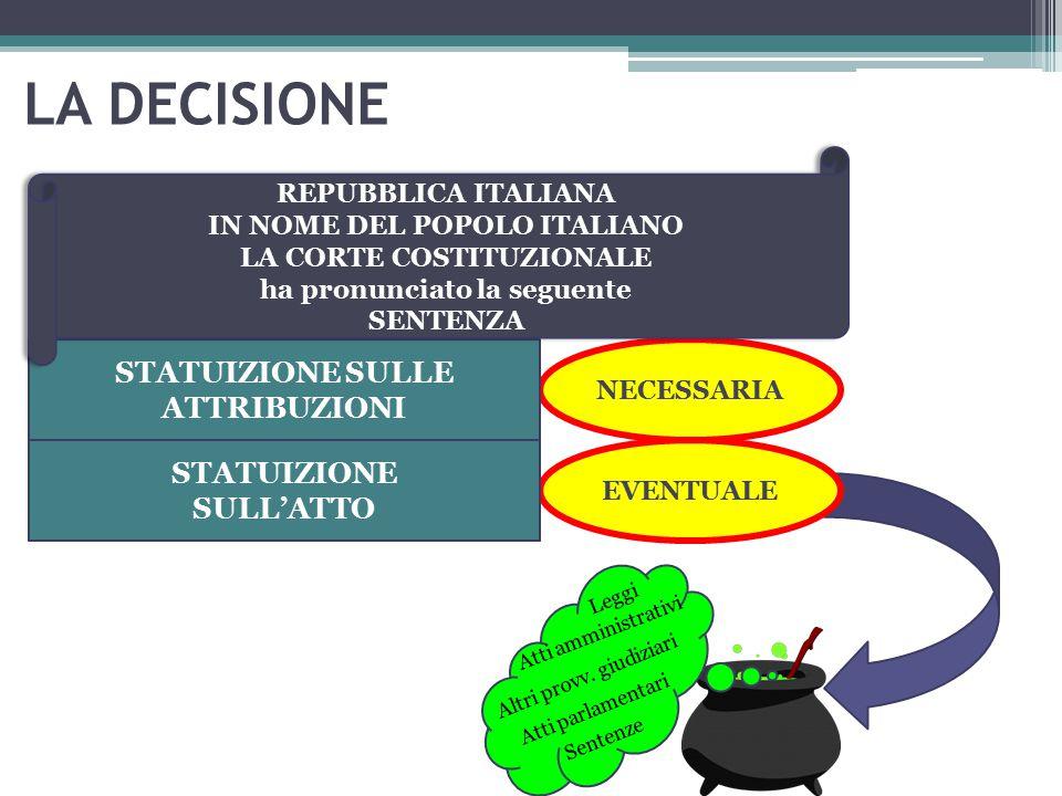 LA DECISIONE STATUIZIONE SULLE ATTRIBUZIONI STATUIZIONE SULL'ATTO