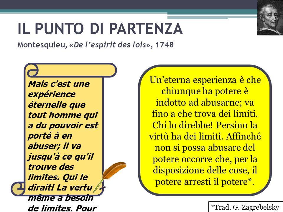 IL PUNTO DI PARTENZA Montesquieu, «De l'espirit des lois», 1748.