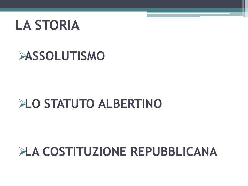 LA STORIA ASSOLUTISMO LO STATUTO ALBERTINO