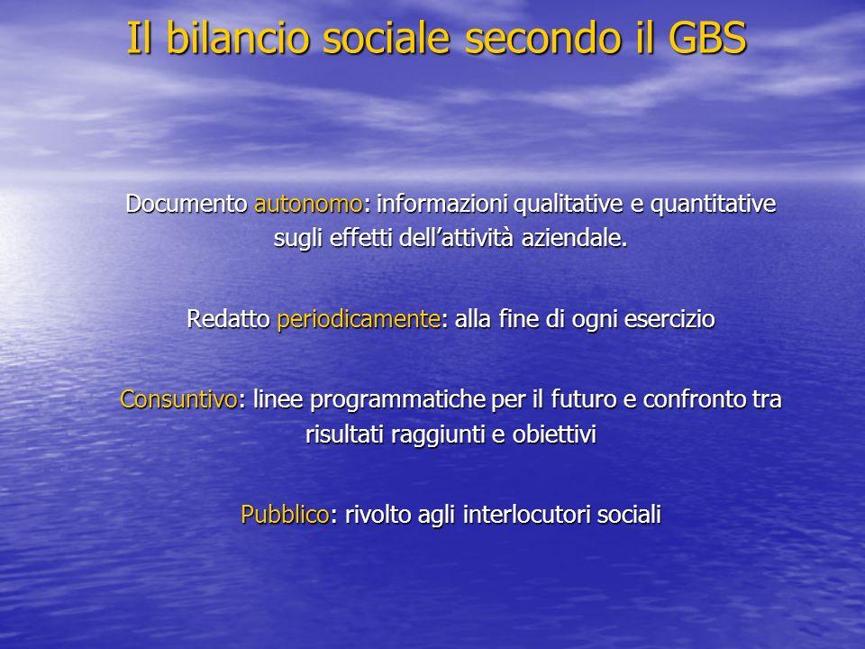 Il bilancio sociale secondo il GBS