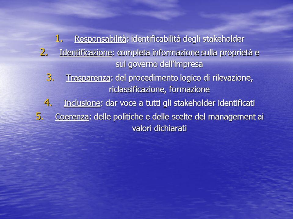 Responsabilità: identificabilità degli stakeholder