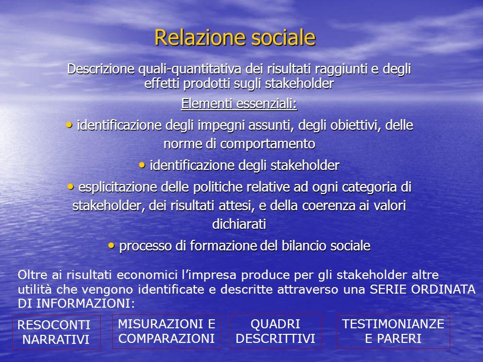 Relazione socialeDescrizione quali-quantitativa dei risultati raggiunti e degli effetti prodotti sugli stakeholder.