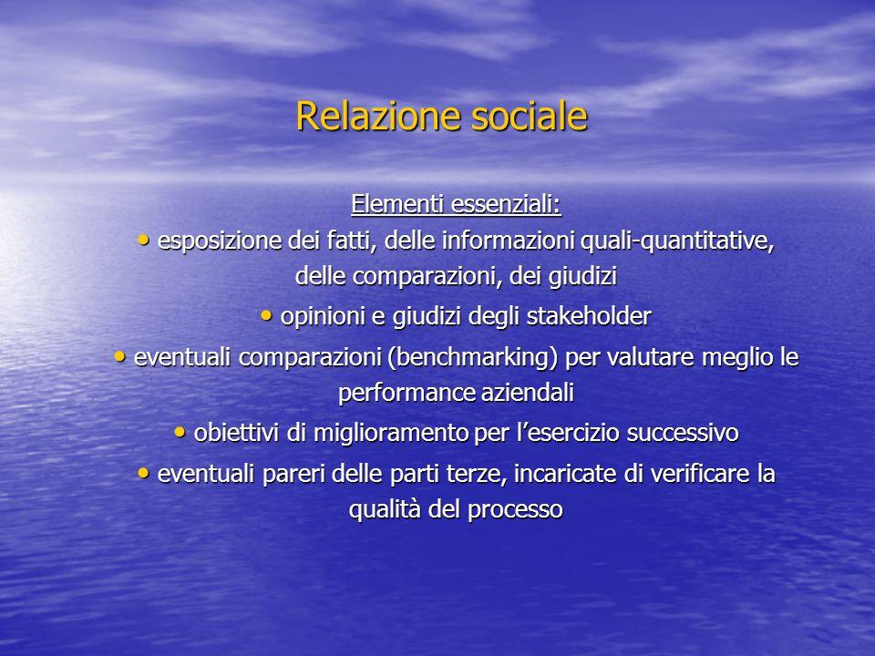Relazione sociale Elementi essenziali: