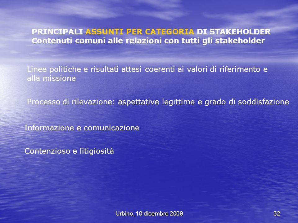 PRINCIPALI ASSUNTI PER CATEGORIA DI STAKEHOLDER