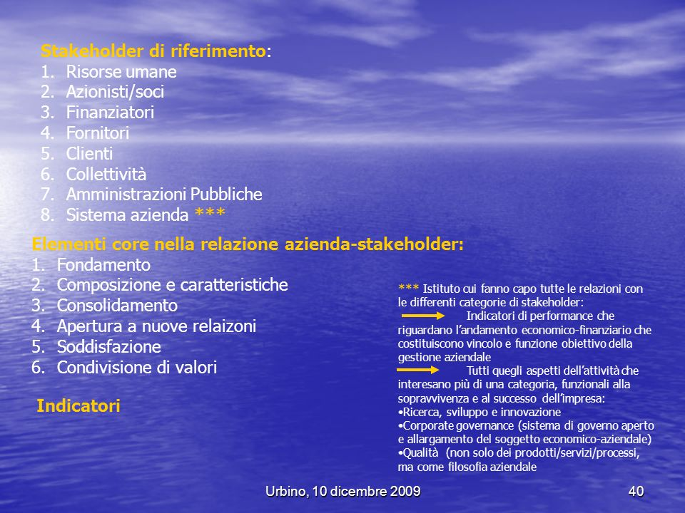 Stakeholder di riferimento: Risorse umane Azionisti/soci Finanziatori