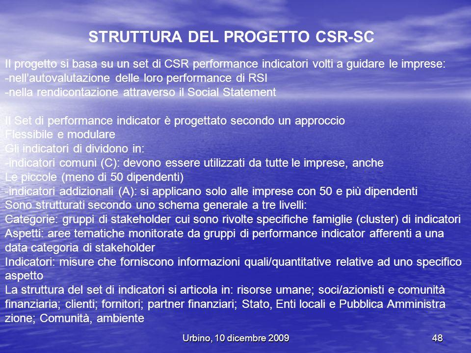 STRUTTURA DEL PROGETTO CSR-SC
