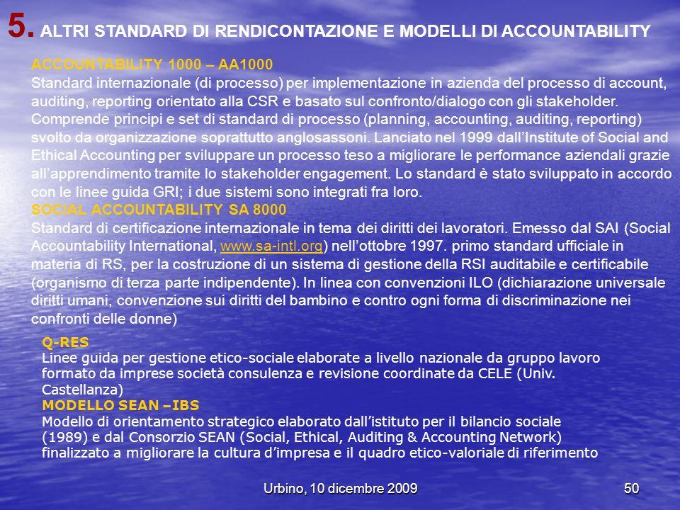 5. ALTRI STANDARD DI RENDICONTAZIONE E MODELLI DI ACCOUNTABILITY