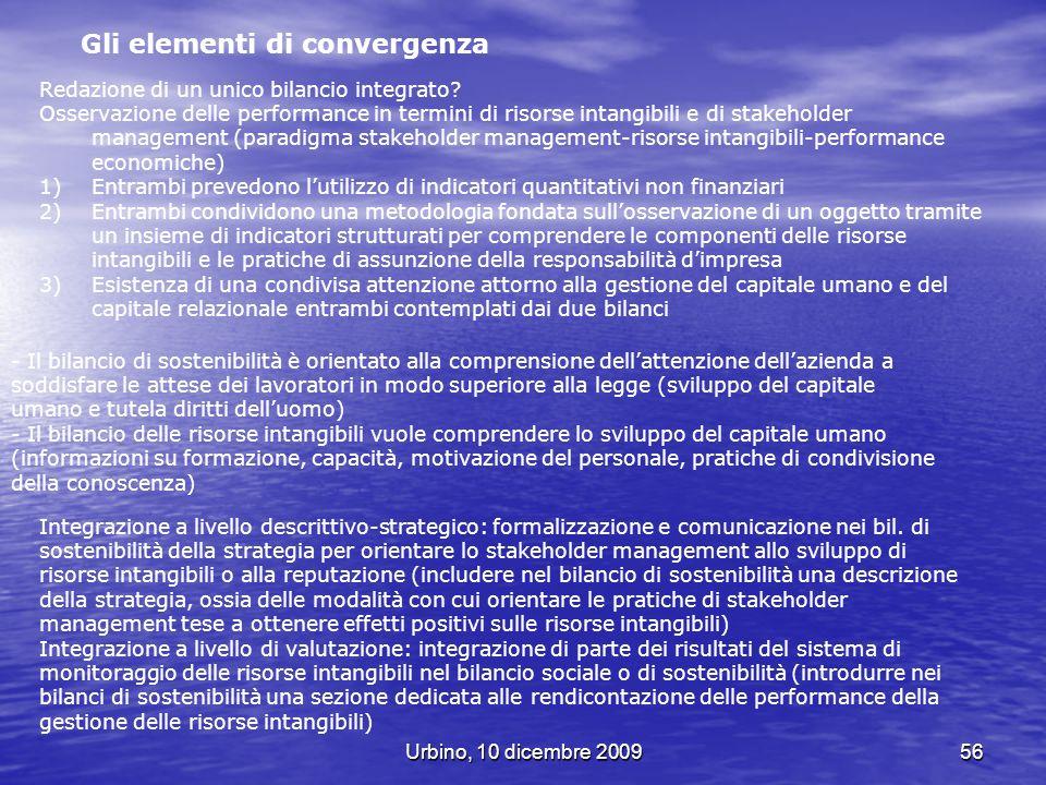 Gli elementi di convergenza