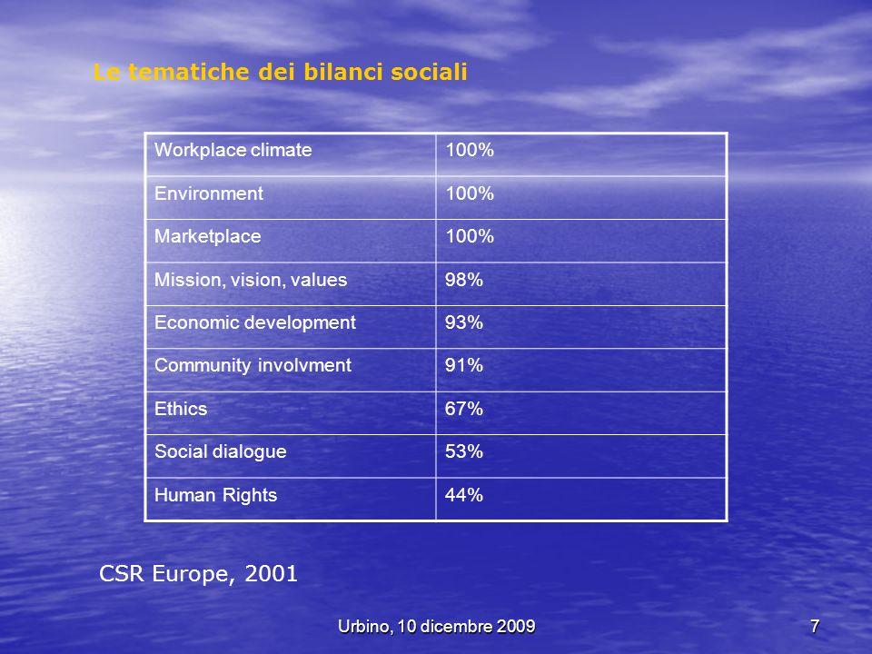 Le tematiche dei bilanci sociali