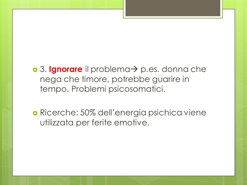 3. Ignorare il problema p. es