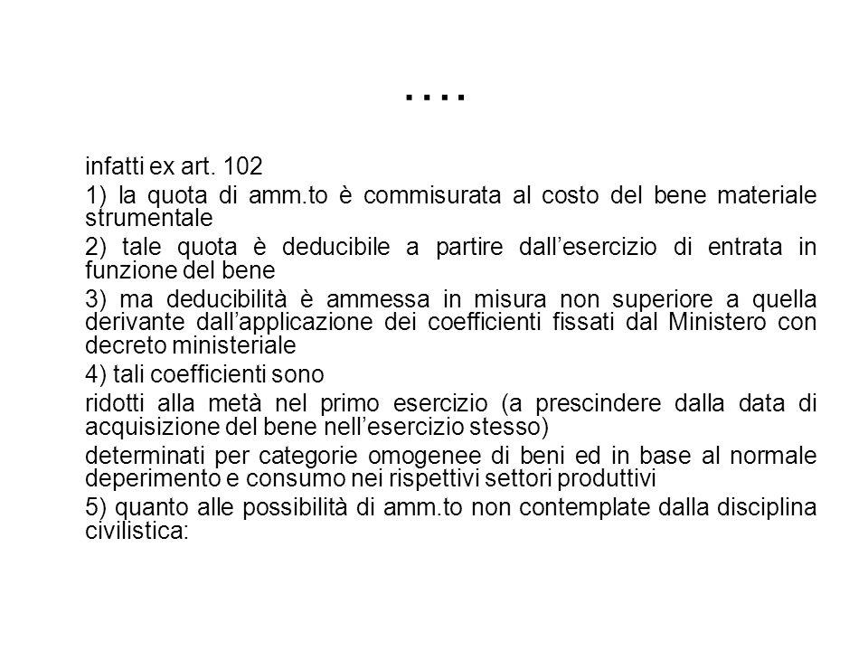 …. infatti ex art. 102. 1) la quota di amm.to è commisurata al costo del bene materiale strumentale.