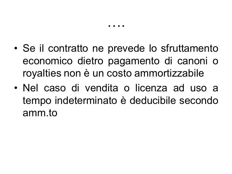 …. Se il contratto ne prevede lo sfruttamento economico dietro pagamento di canoni o royalties non è un costo ammortizzabile.