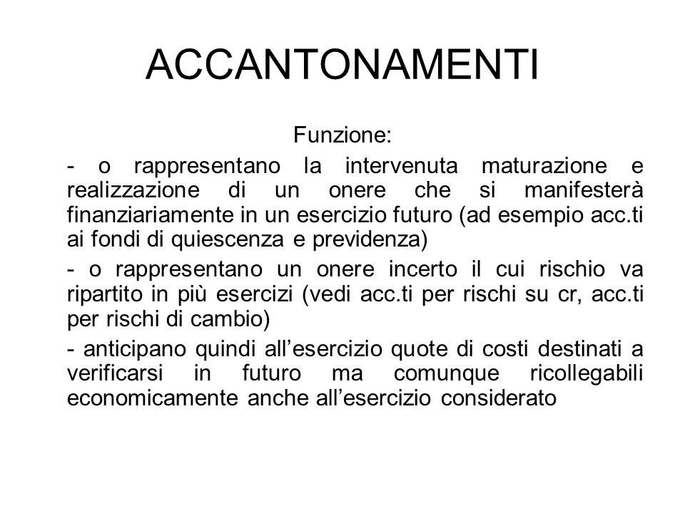 ACCANTONAMENTI Funzione: