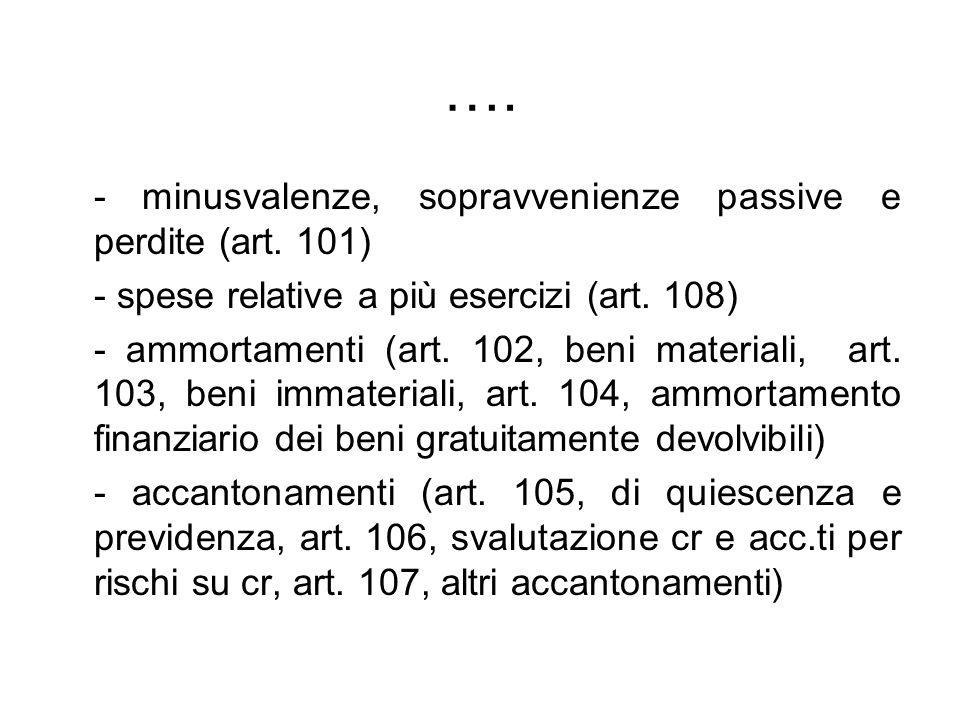 …. - minusvalenze, sopravvenienze passive e perdite (art. 101)