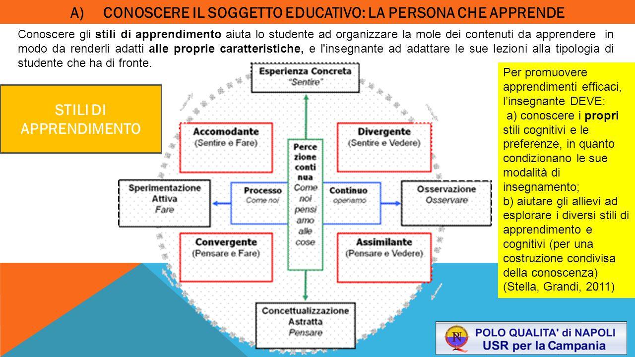 A) CONOSCERE IL SOGGETTO EDUCATIVO: LA PERSONA CHE APPRENDE