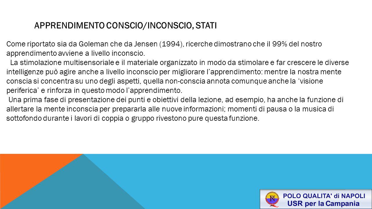 APPRENDIMENTO CONSCIO/INCONSCIO, STATI