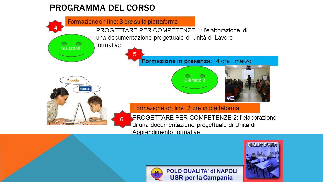 Programma del corso 4. PROGETTARE PER COMPETENZE 1: l'elaborazione di una documentazione progettuale di Unità di Lavoro formative.