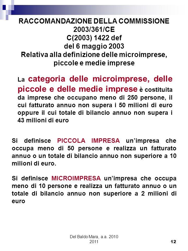 RACCOMANDAZIONE DELLA COMMISSIONE 2003/361/CE C(2003) 1422 def del 6 maggio 2003 Relativa alla definizione delle microimprese, piccole e medie imprese