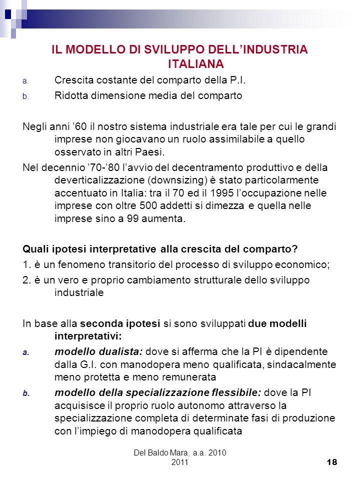 IL MODELLO DI SVILUPPO DELL'INDUSTRIA ITALIANA