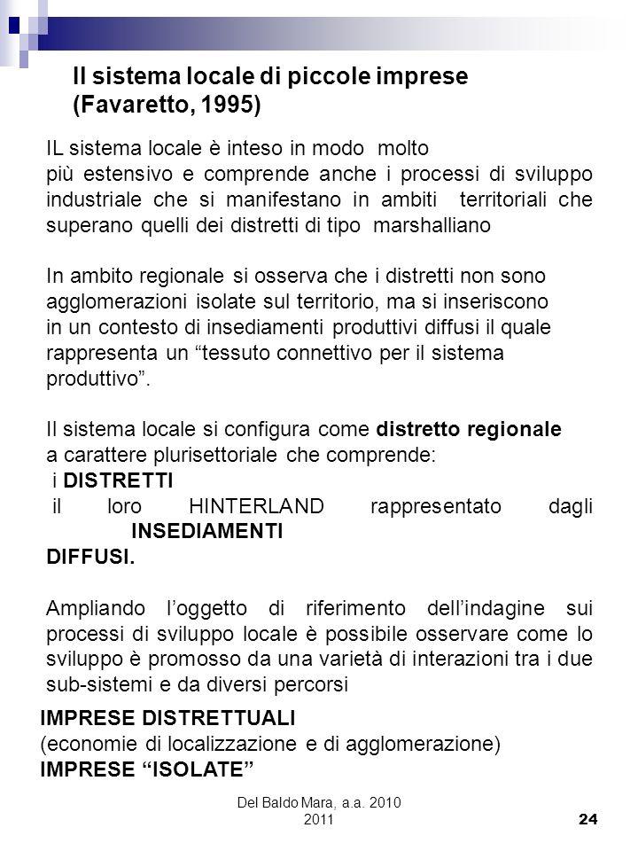 Il sistema locale di piccole imprese (Favaretto, 1995)