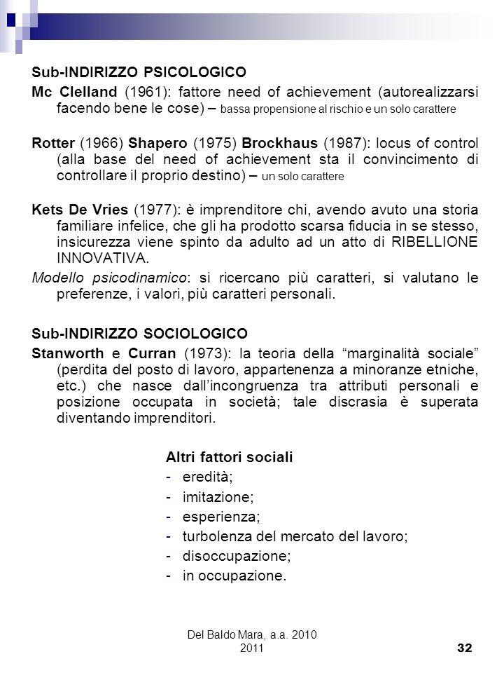 Sub-INDIRIZZO PSICOLOGICO