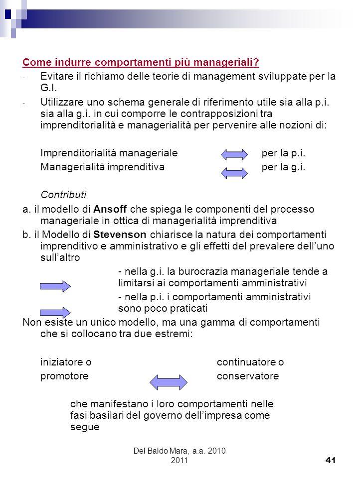 Come indurre comportamenti più manageriali