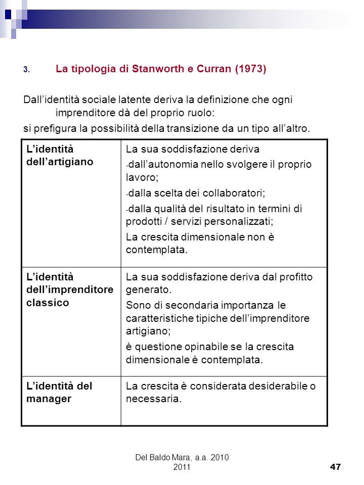 La tipologia di Stanworth e Curran (1973)