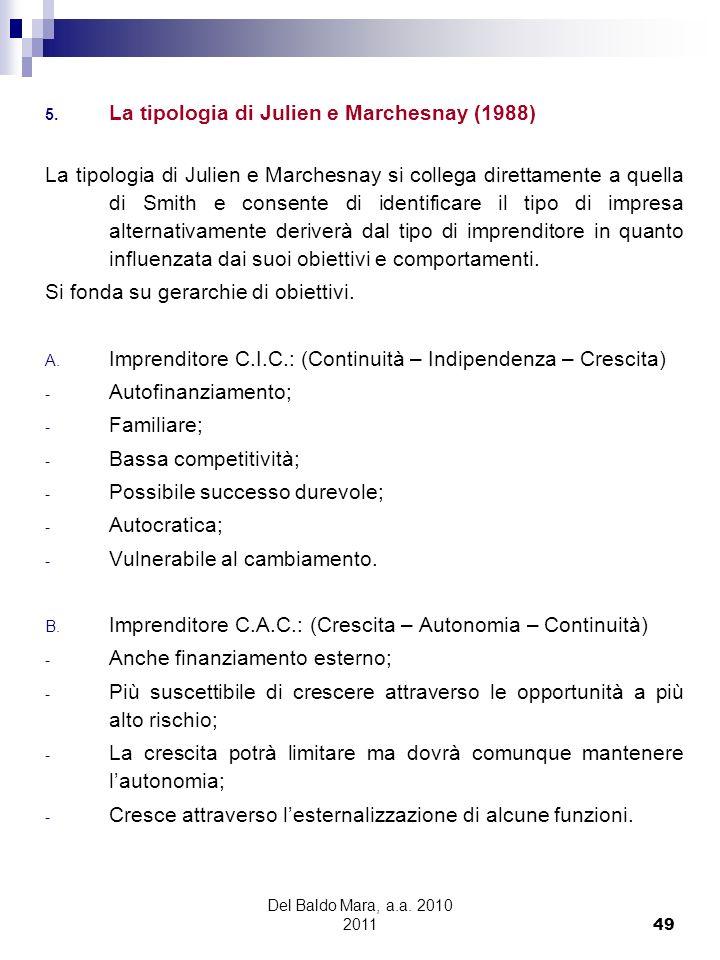 La tipologia di Julien e Marchesnay (1988)