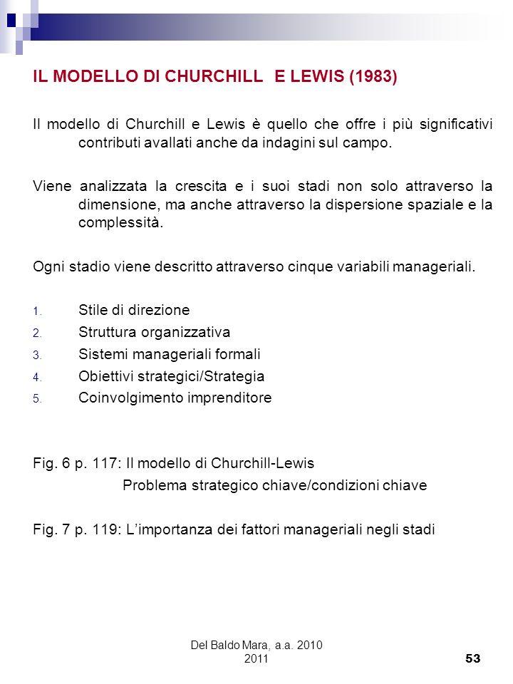 IL MODELLO DI CHURCHILL E LEWIS (1983)