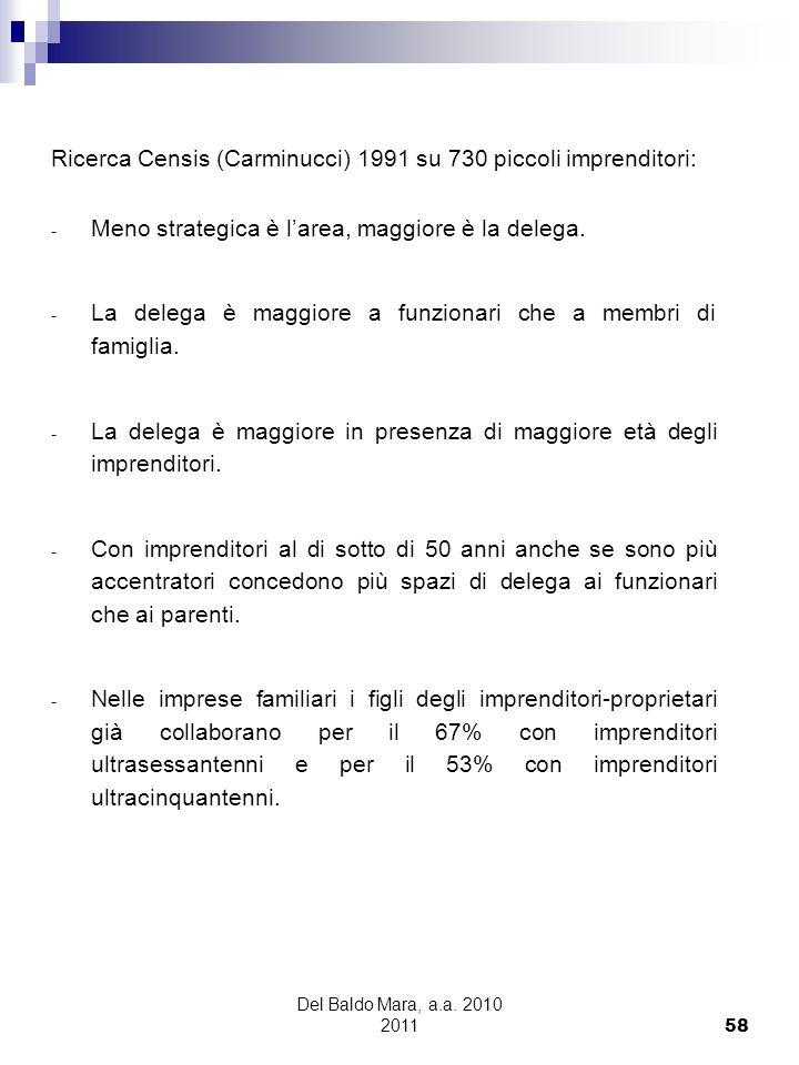 Ricerca Censis (Carminucci) 1991 su 730 piccoli imprenditori: