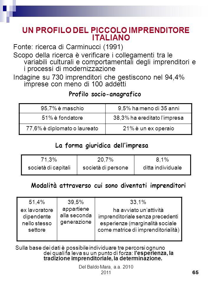 UN PROFILO DEL PICCOLO IMPRENDITORE ITALIANO