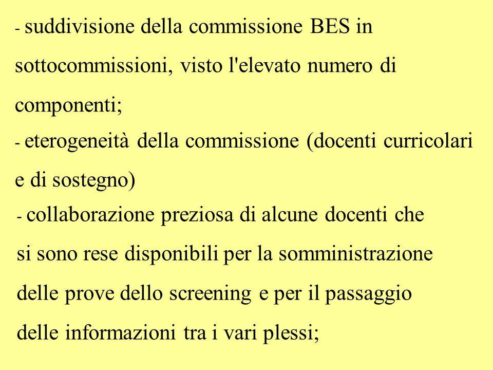 - suddivisione della commissione BES in sottocommissioni, visto l elevato numero di componenti;