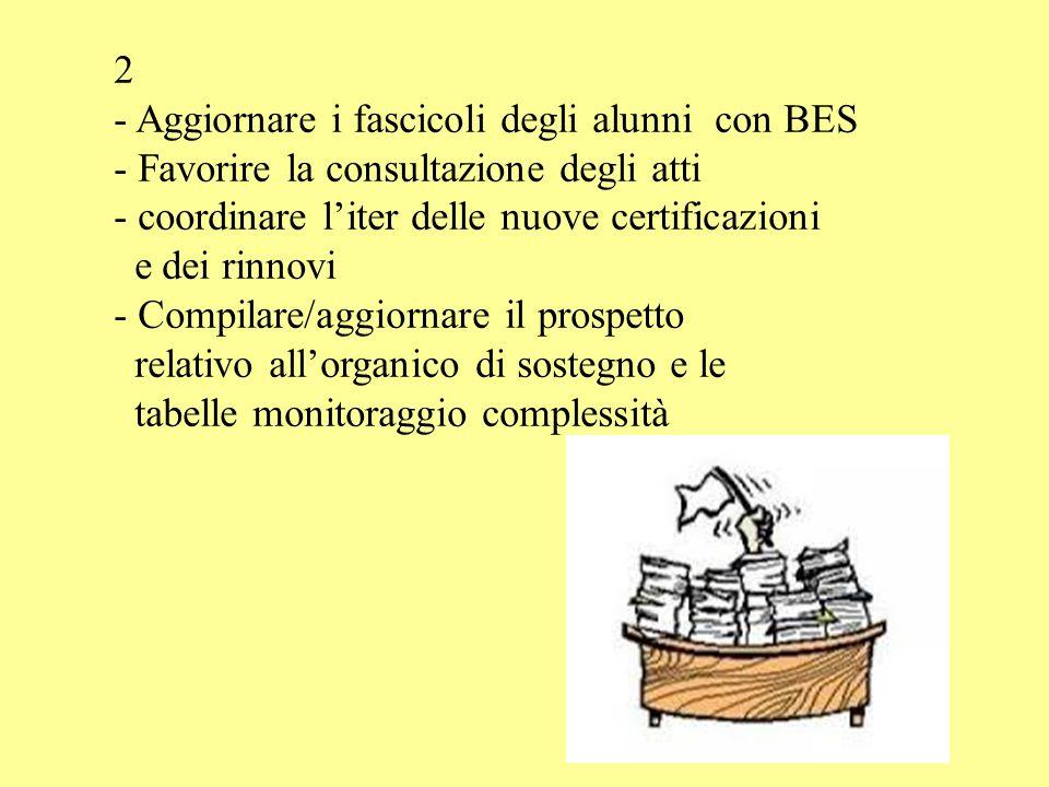 2 - Aggiornare i fascicoli degli alunni con BES - Favorire la consultazione degli atti - coordinare l'iter delle nuove certificazioni e dei rinnovi - Compilare/aggiornare il prospetto relativo all'organico di sostegno e le tabelle monitoraggio complessità