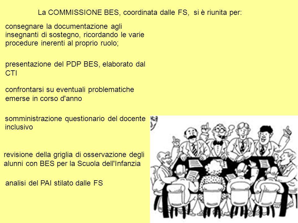La COMMISSIONE BES, coordinata dalle FS, si è riunita per: