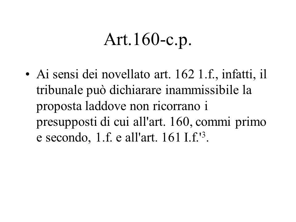 Art.160-c.p.