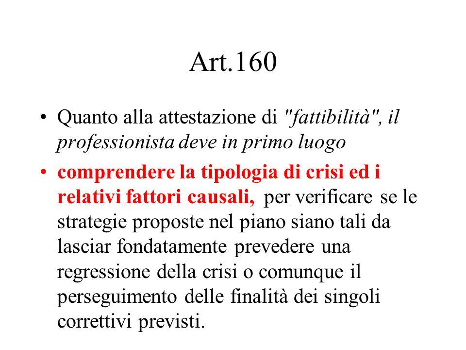 Art.160 Quanto alla attestazione di fattibilità , il professionista deve in primo luogo.
