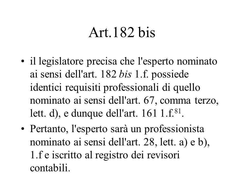 Art.182 bis